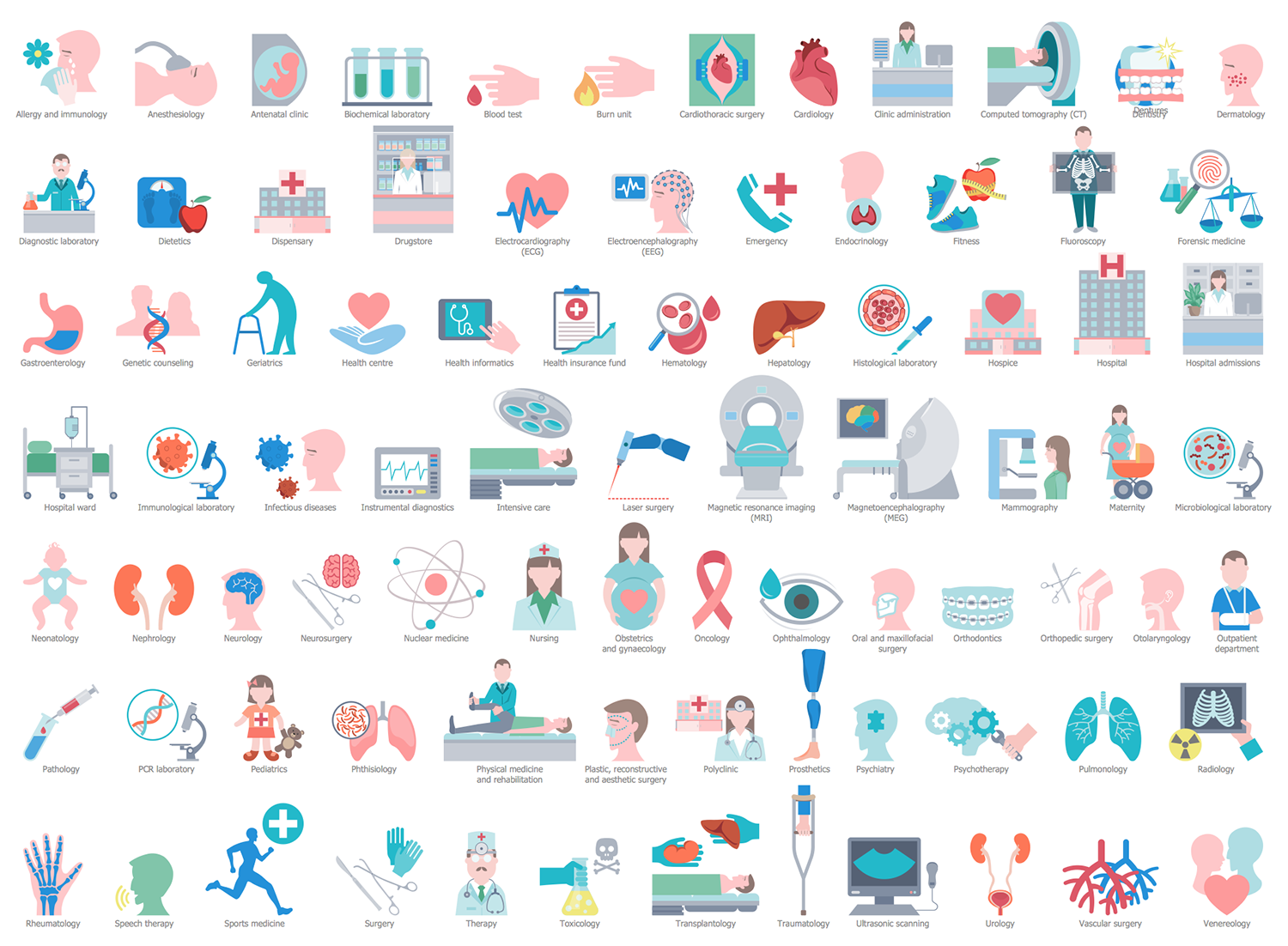 New Healthcare Management Workflow Solution for ConceptDraw PRO Image