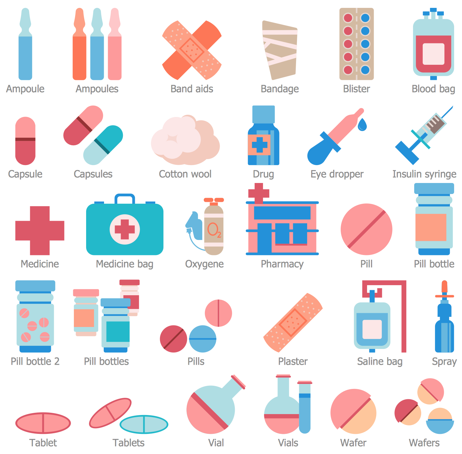 Design Elements — Healthcare Medication