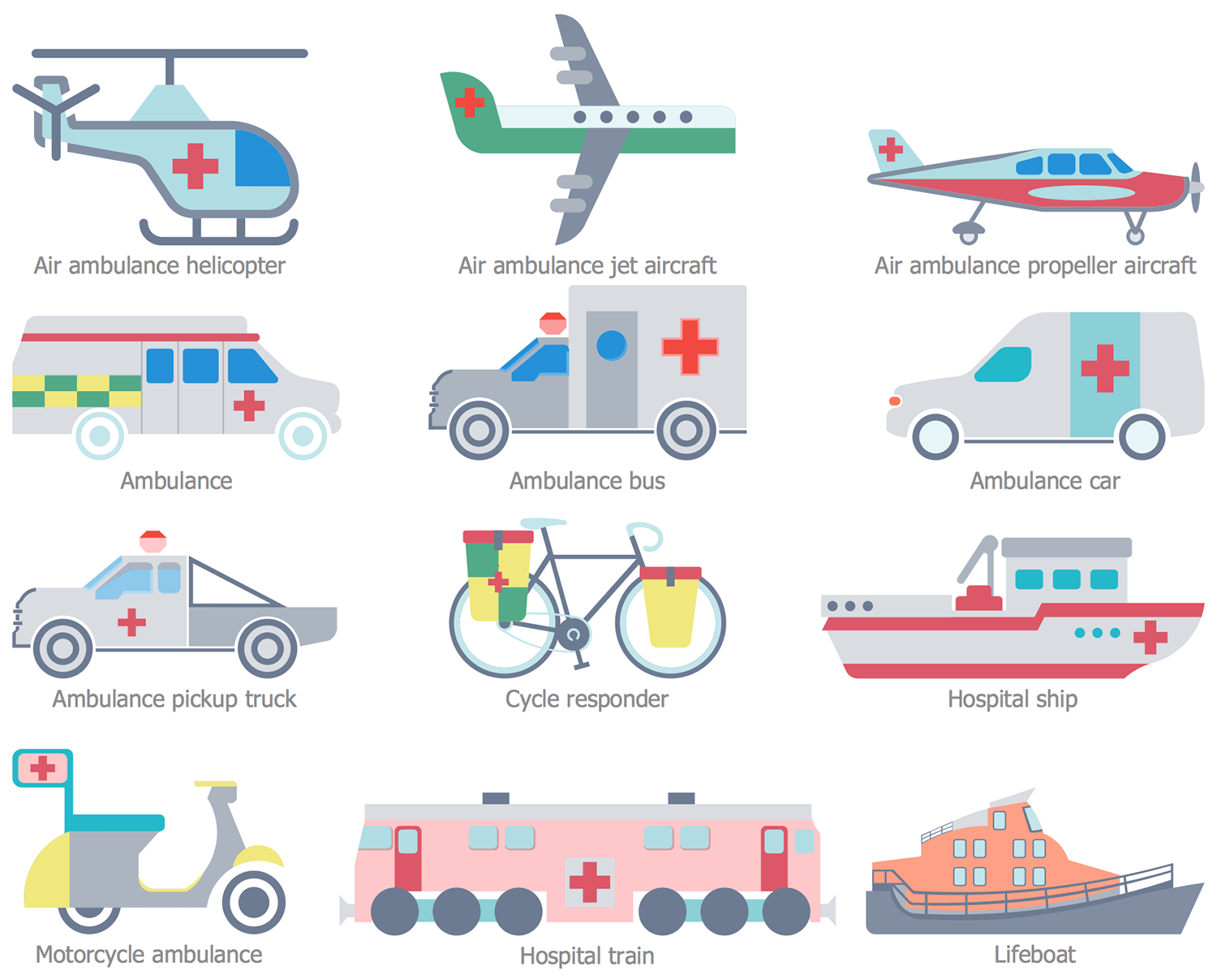 Healthcare management workflow diagrams solution conceptdraw design elements healthcare transport ccuart Choice Image