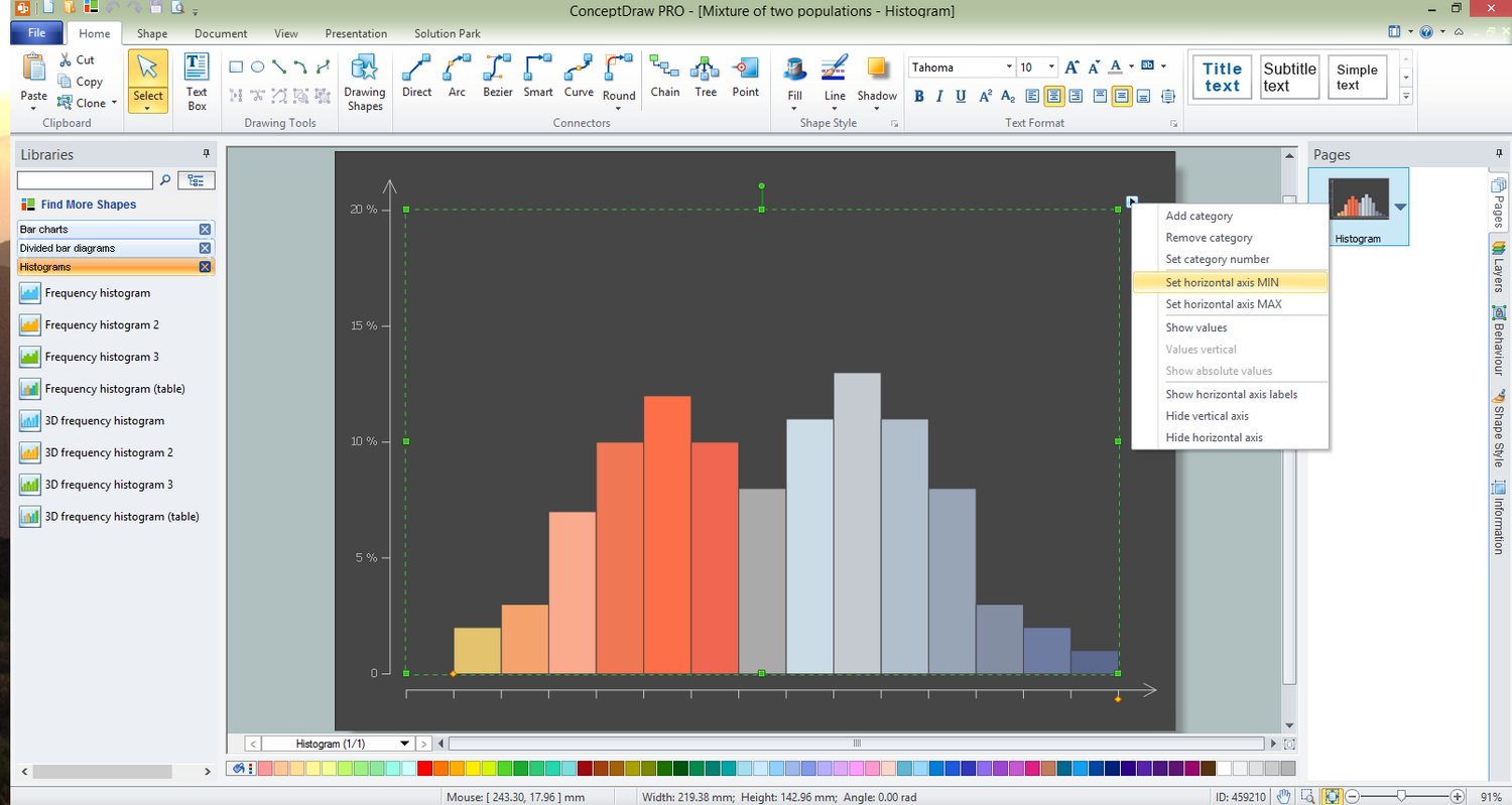 Histograms Solution for Microsoft Windows