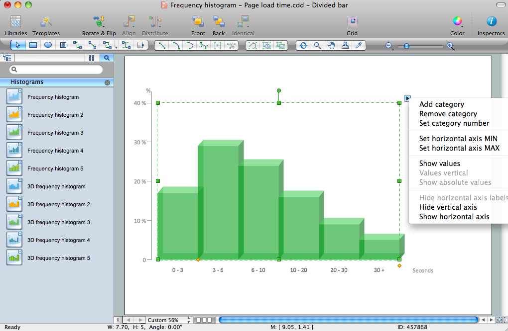 Basic Histograms Solution for Apple OS X