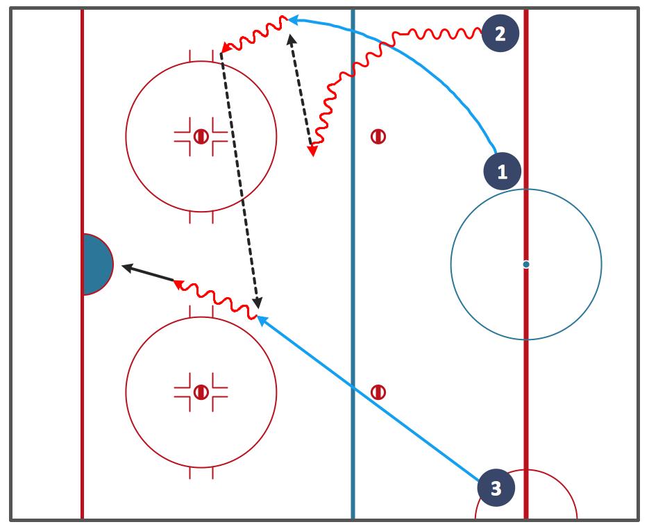 1-3-1 zone offense pdf