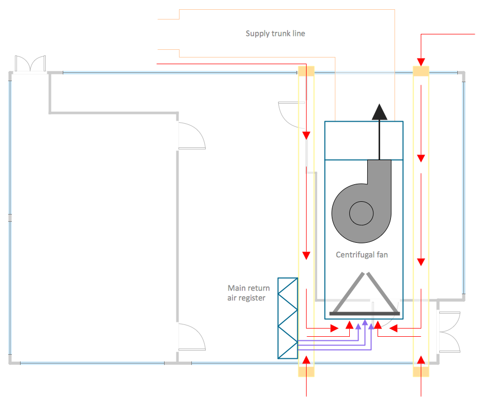 HVAC Business Plan Sample