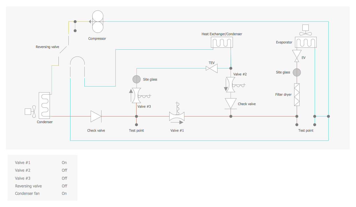 Simple Diagram For Hvac Guide About Wiring Small House Plans Solution Conceptdraw Com