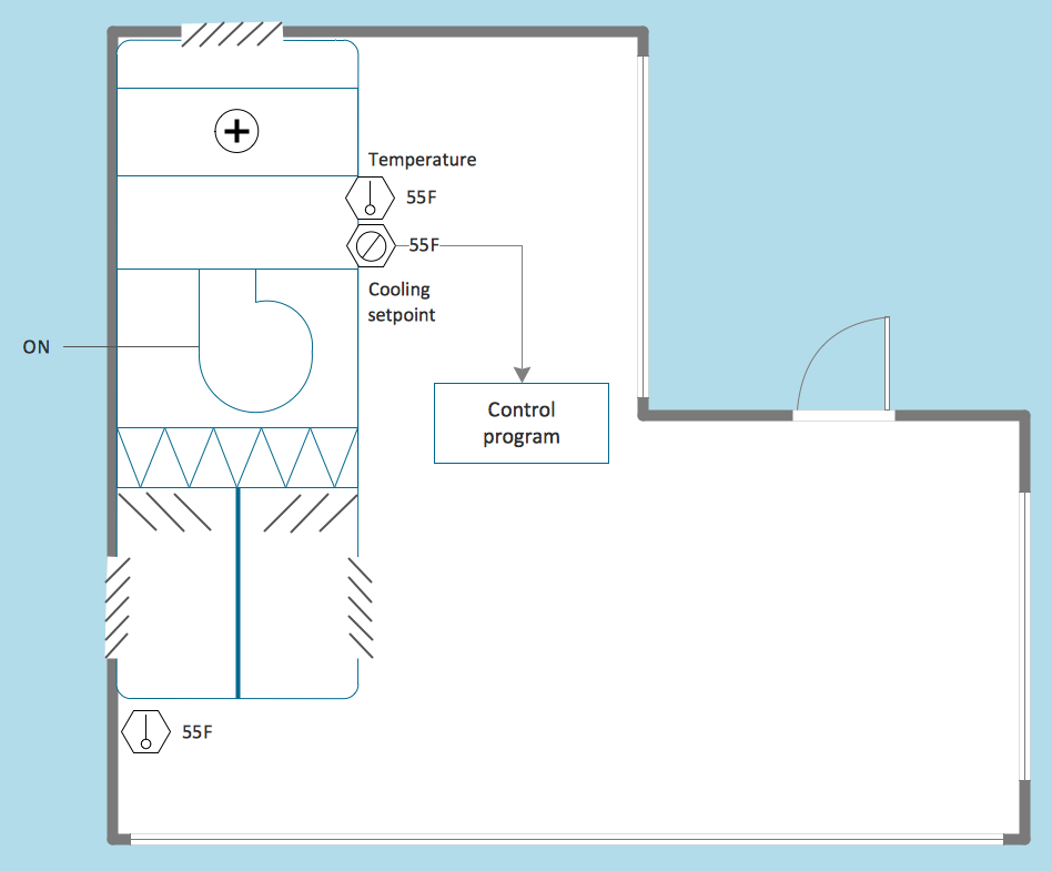 HVAC Plan — Digital Unit Ventilator Control