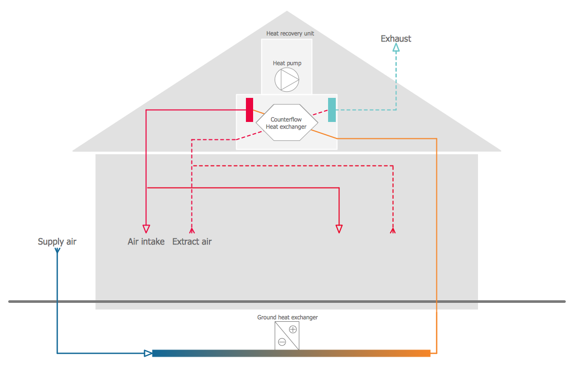 Building Hvac Diagrams Wiring Diagram Commercial Conceptdraw Samples Plans U2014 Hvacbuilding 20