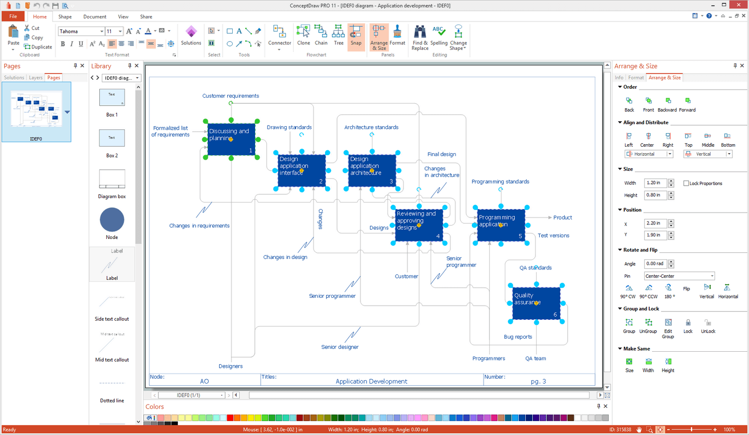 IDEF0 Diagrams Solution for Microsoft Windows