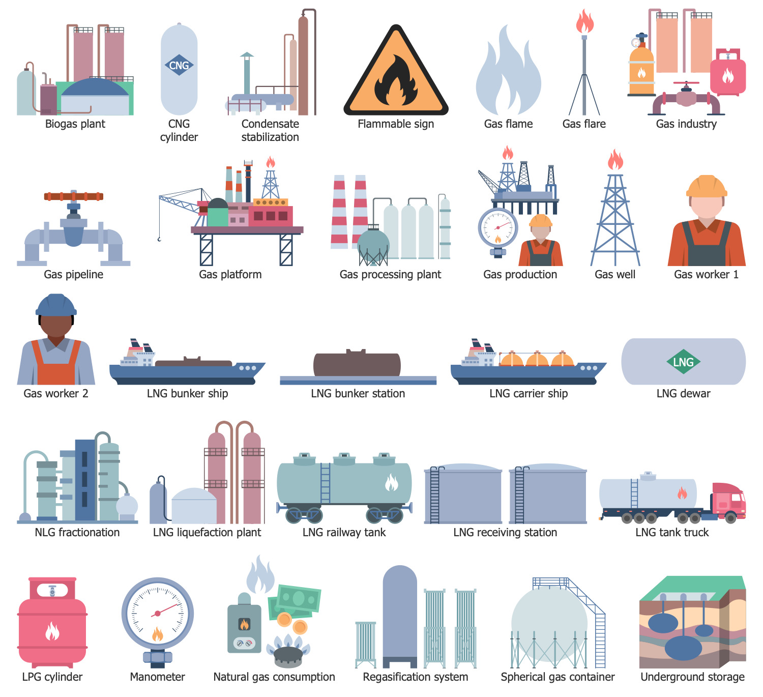 Design Elements — Gas Industry