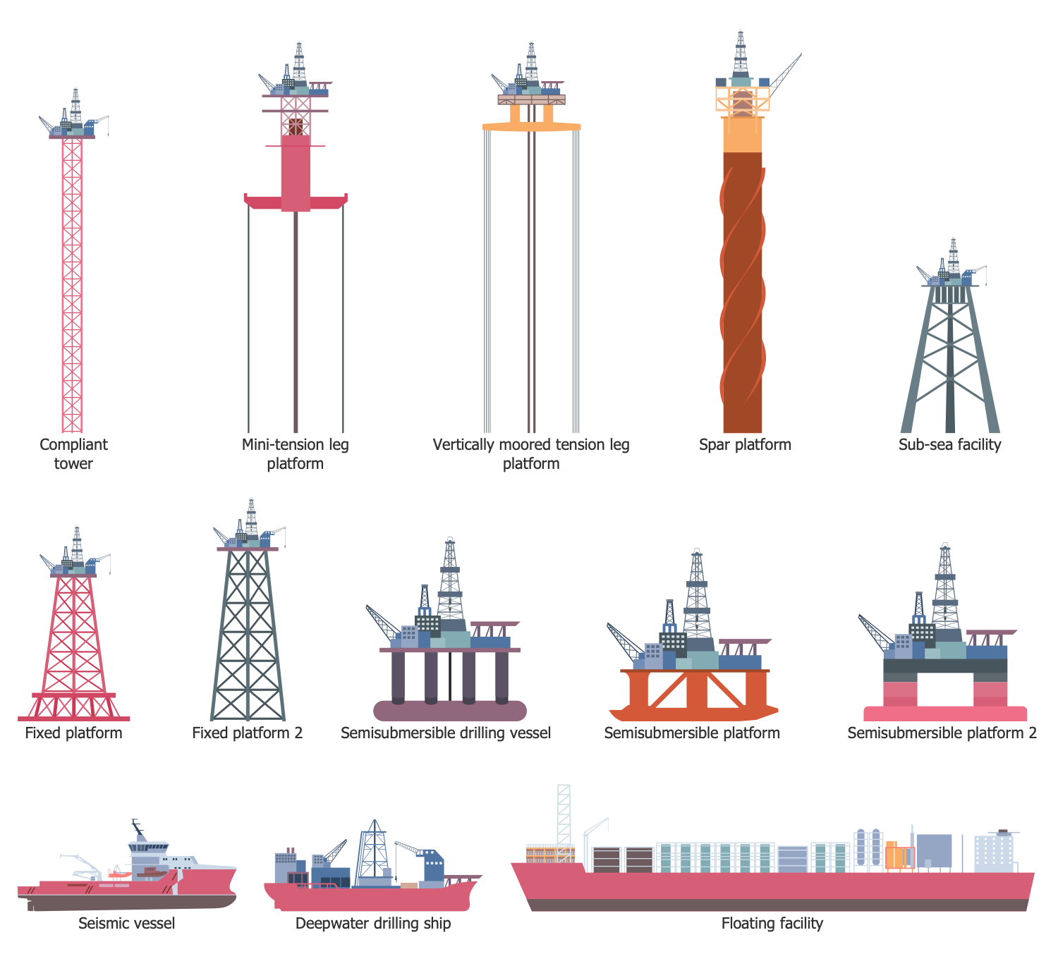 Design Elements — Offshore Oil and Gas