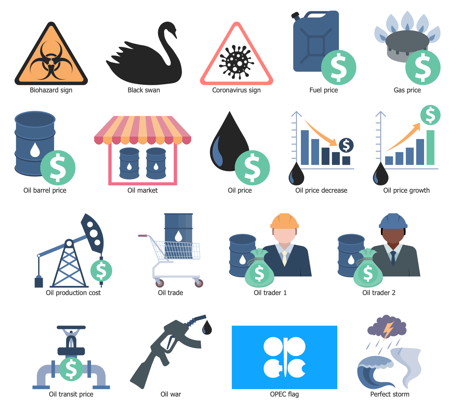Design Elements — Oil and Gas Market