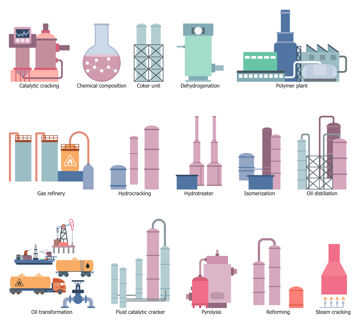 Design Elements — Petrochemical Industry