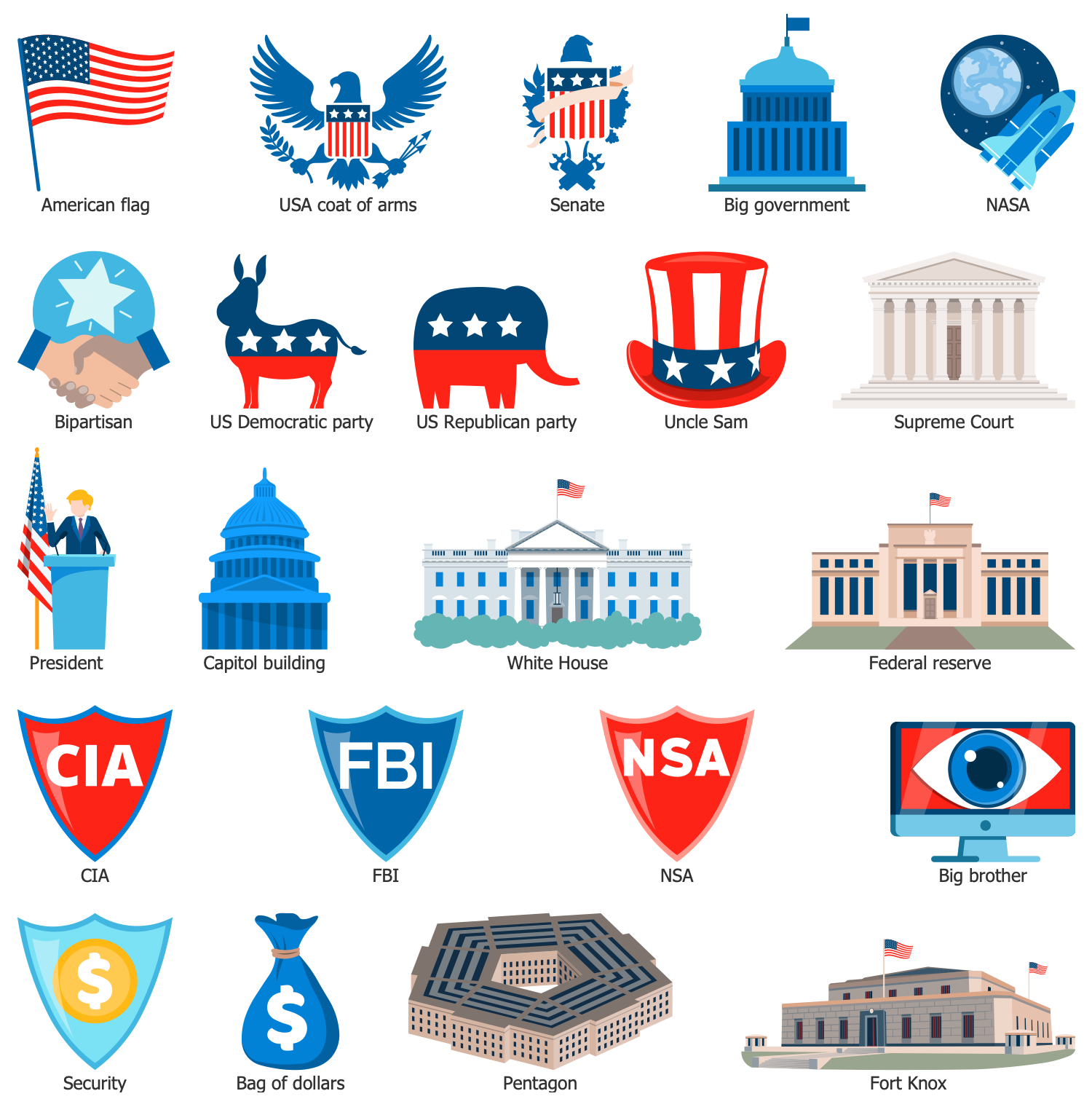 Design Elements — US Politics