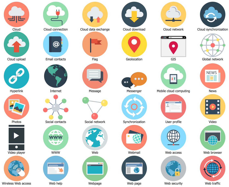 Design Elements — IVR Internet
