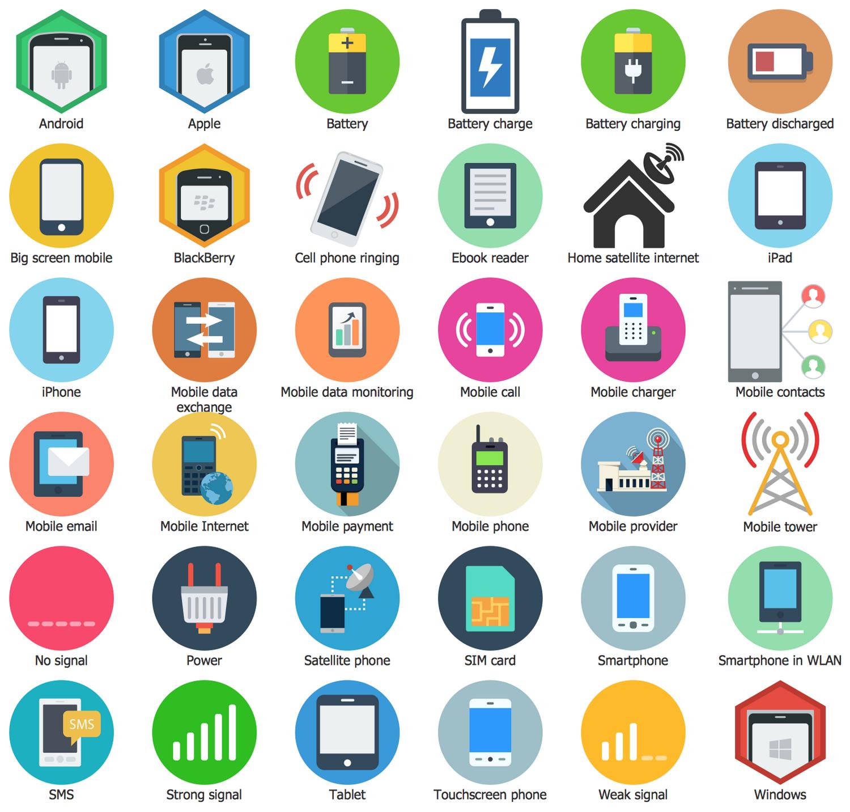 Design Elements — IVR Mobile