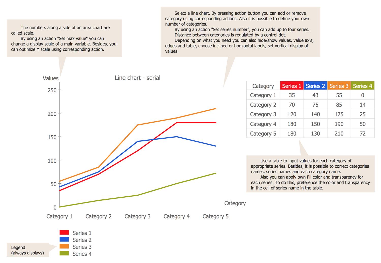 line graphs solution conceptdraw com