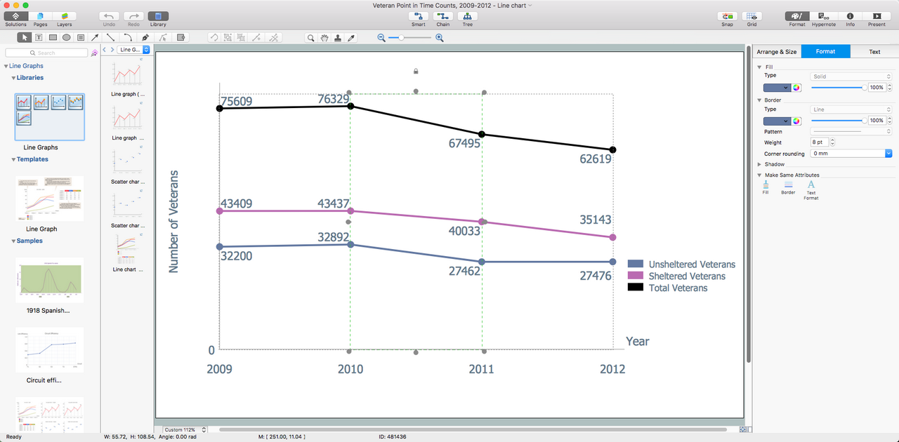 Line Graph Solution for macOS X