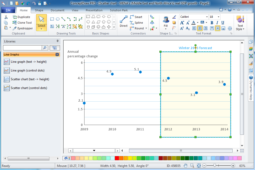 Basic Line Graphs Solution for Microsoft Windows
