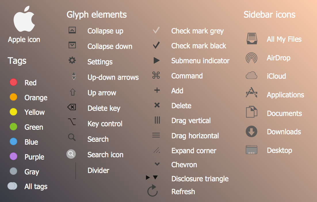 Mac OS X User Interface Design — Glyph Elements