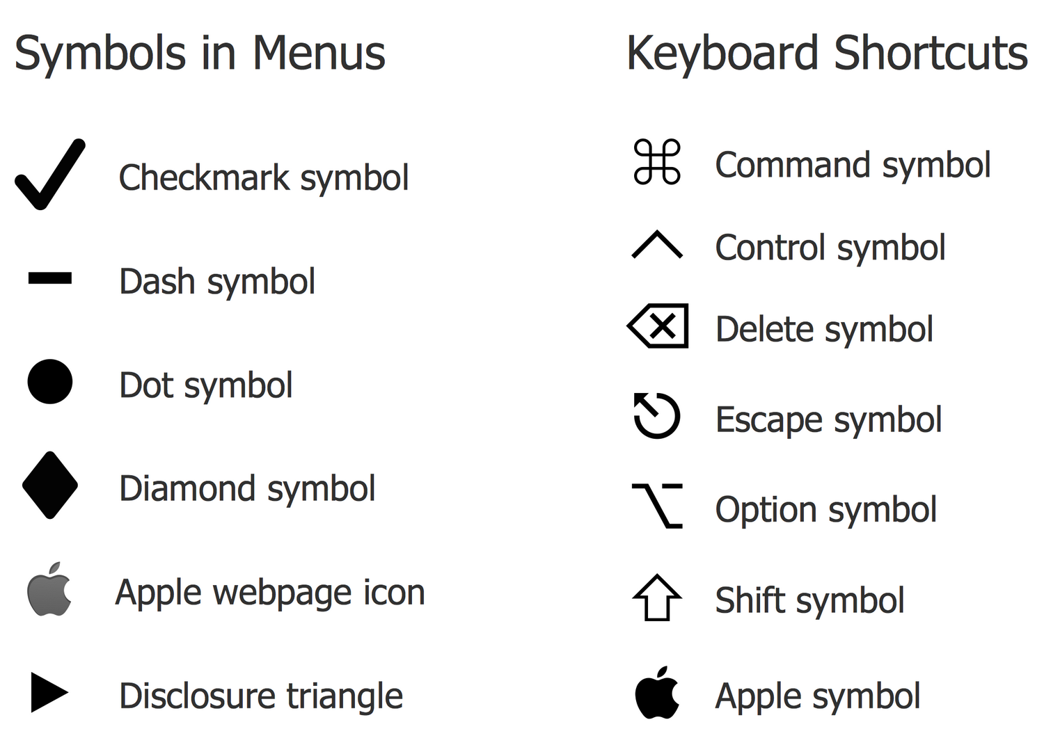 Design Elements — macOS Menu Symbols