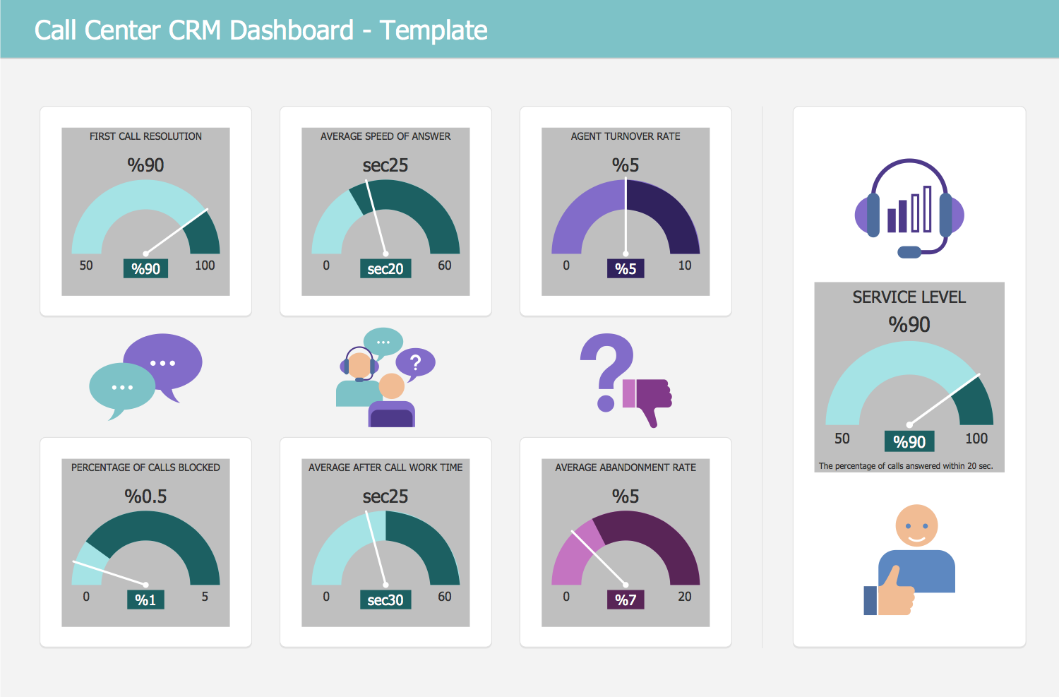 Call Center CRM Dashboard Template