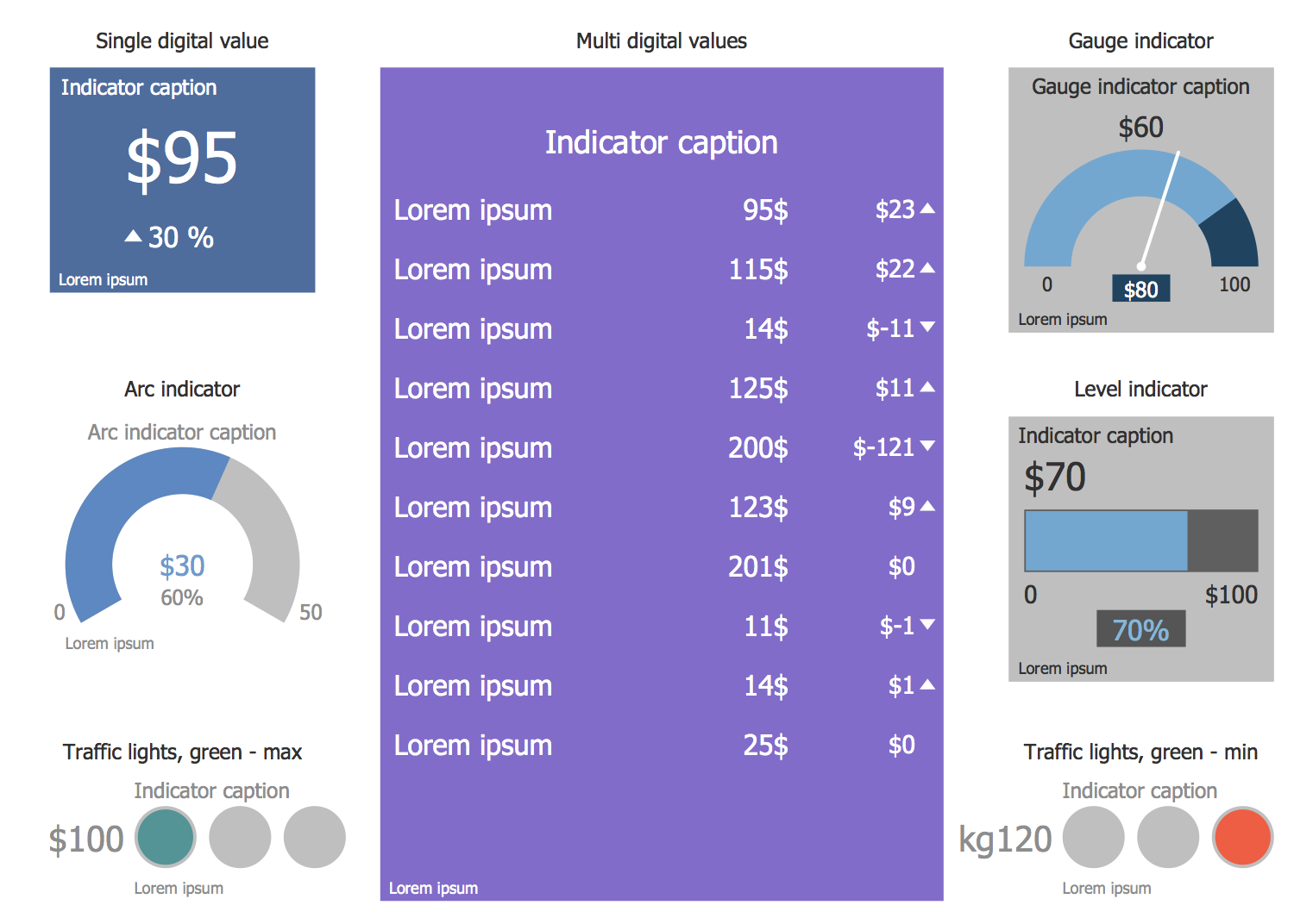 Design Elements — CRM Indicators