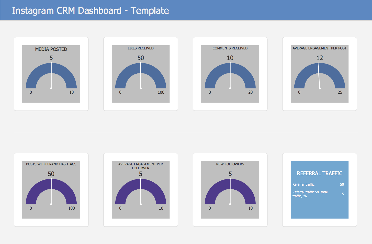 Instagram CRM Dashboard Template