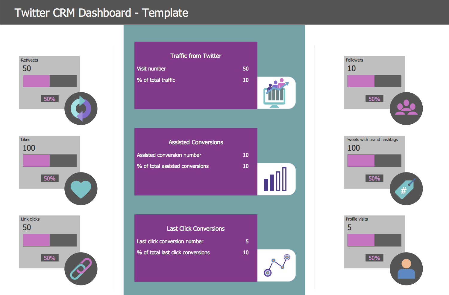 Twitter CRM Dashboard Template