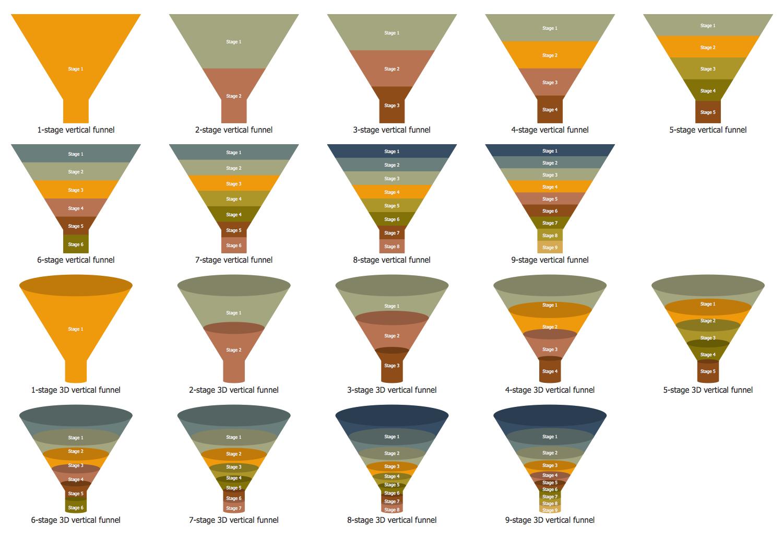 Design Elements — Vertical Funnels