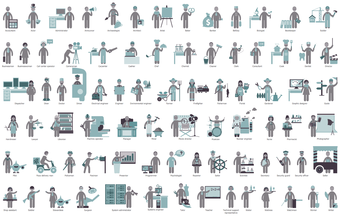 Design Elements — HR Professions