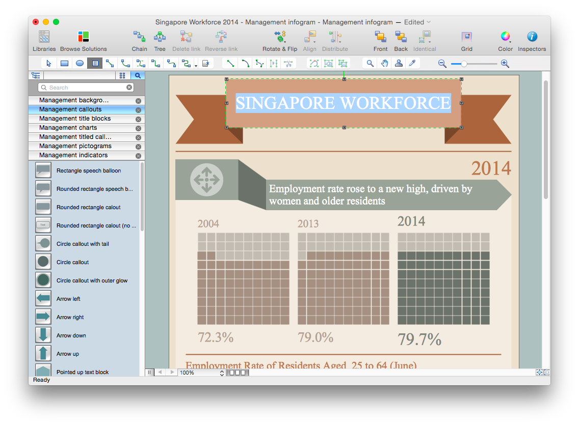 Management Infographics Solution for Mac OS