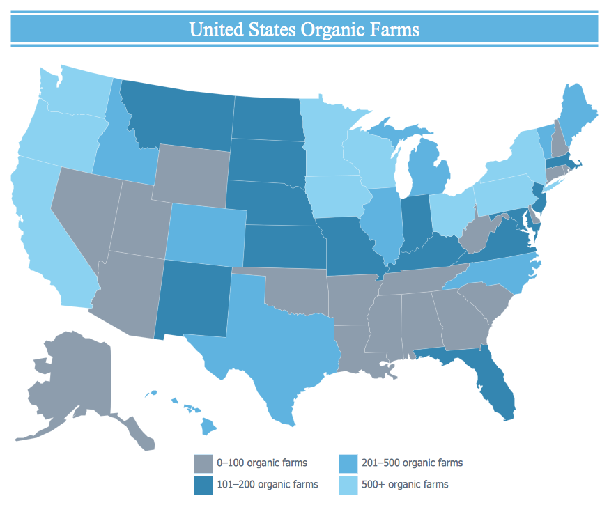 United States Organic Farms — Management Infogram