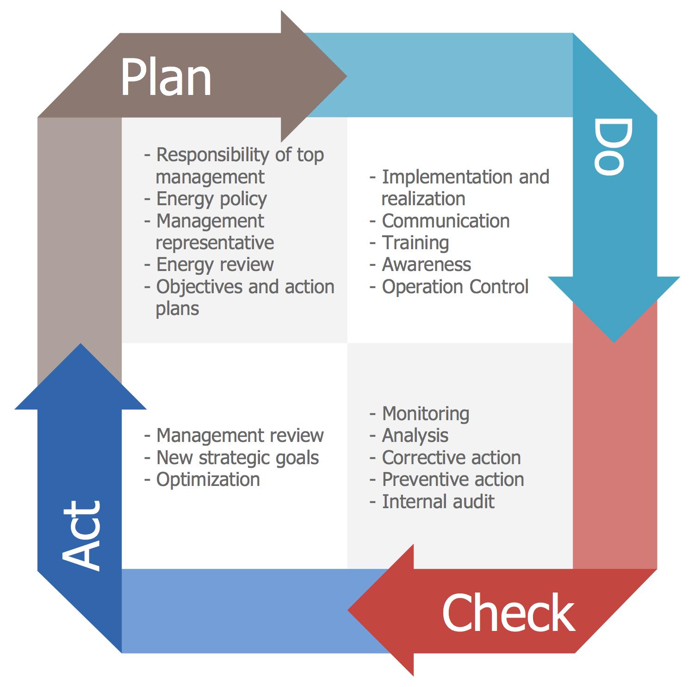 Steps Of Design Of Mobile Application Pdf
