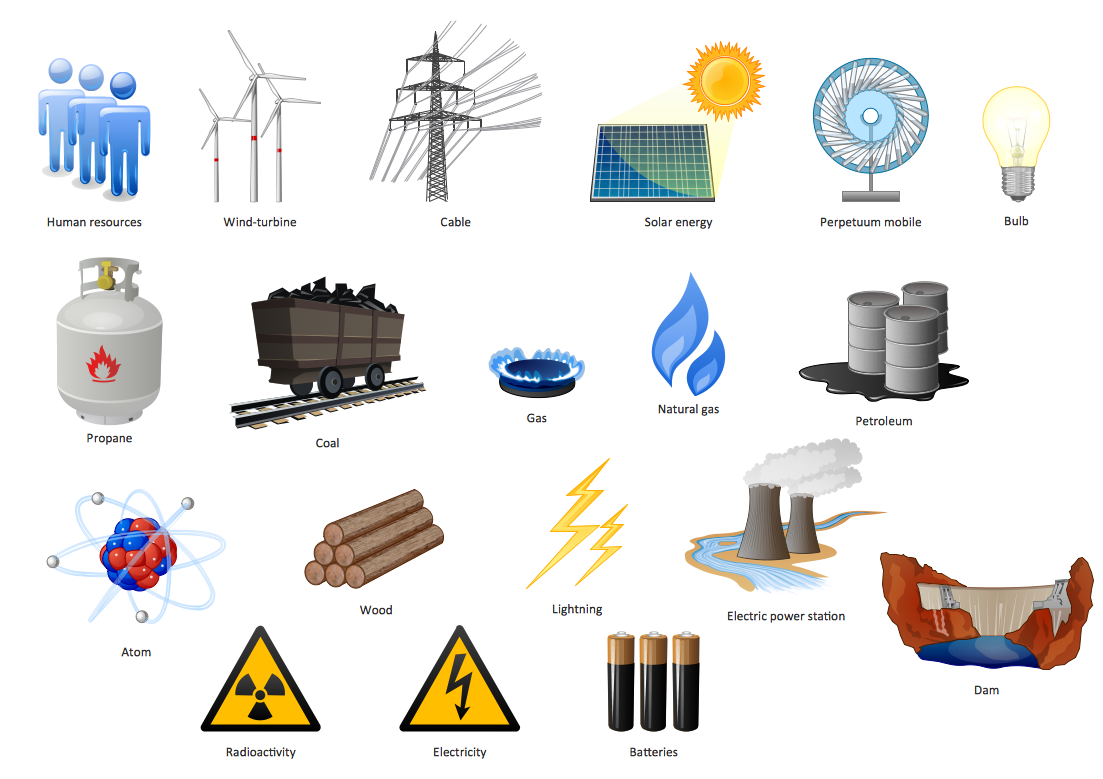 Design Elements — Resources and Energy
