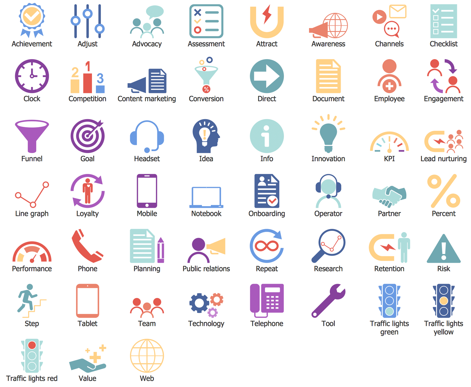 Design Elements — Customer Journey Mapping Icons