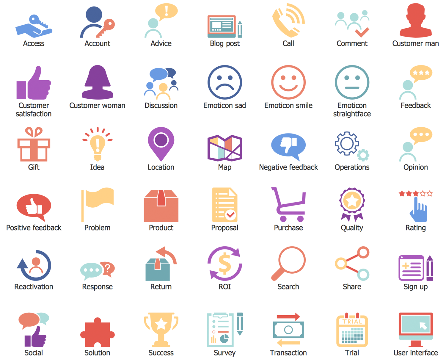 Design Elements — Customer Experience Icons
