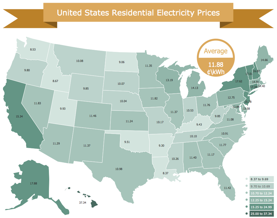 Average Residential Retail Price of Electricity by Stat