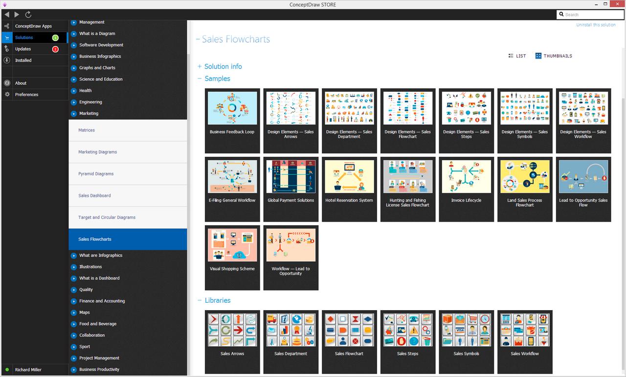 Sales Flowcharts Solution — Start using