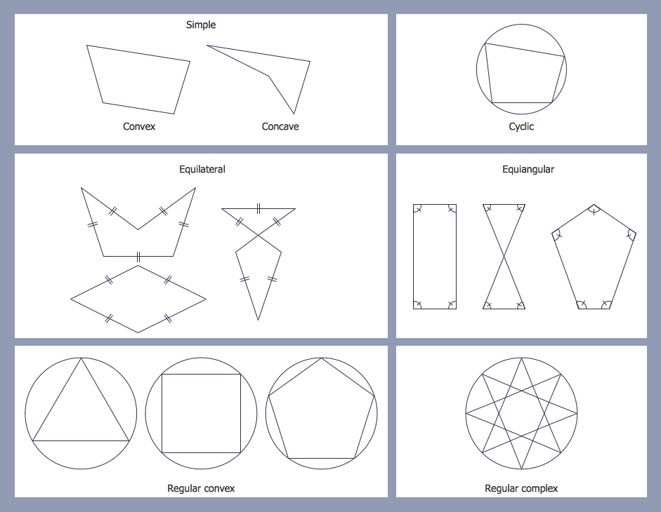 Mathematical Diagrams - Polygon Types