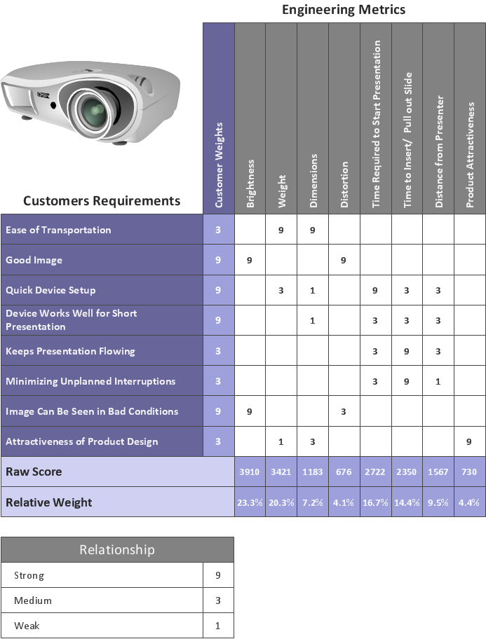 Example 9  Feature Comparison Chart