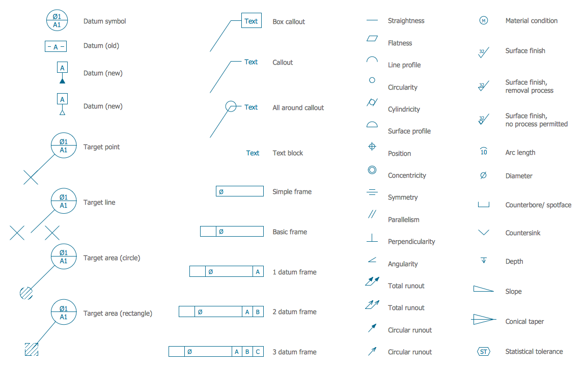 Mechanical Engineering Solution | ConceptDraw com