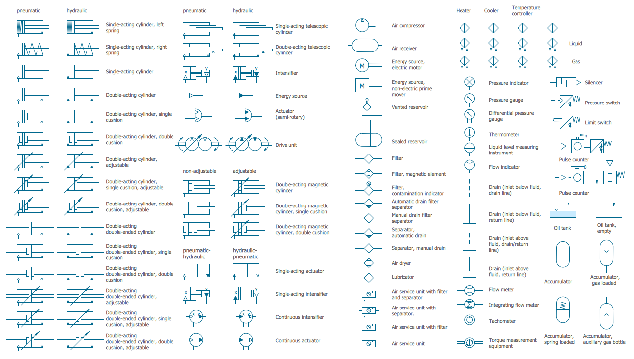 Mechanical Drawing Symbols from Mechanical Engineering — Fluid Power Equipment