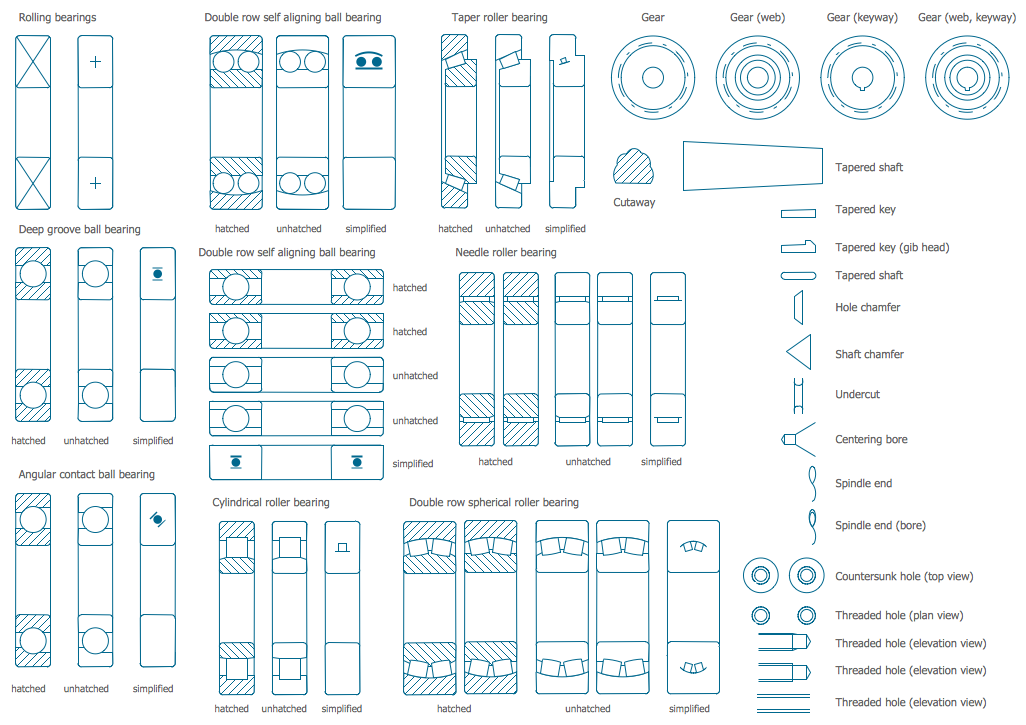 Mechanical Engineering Solution Conceptdraw