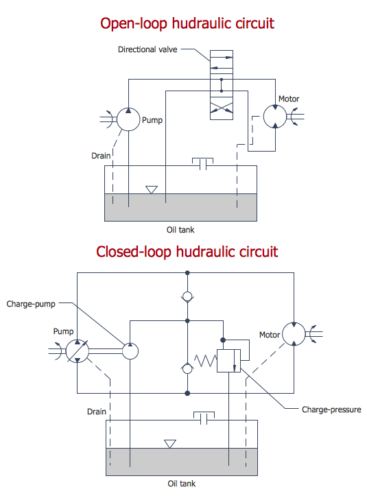 Mechanical engineering solution conceptdraw mechanical engineering hydraulic circuit malvernweather Choice Image