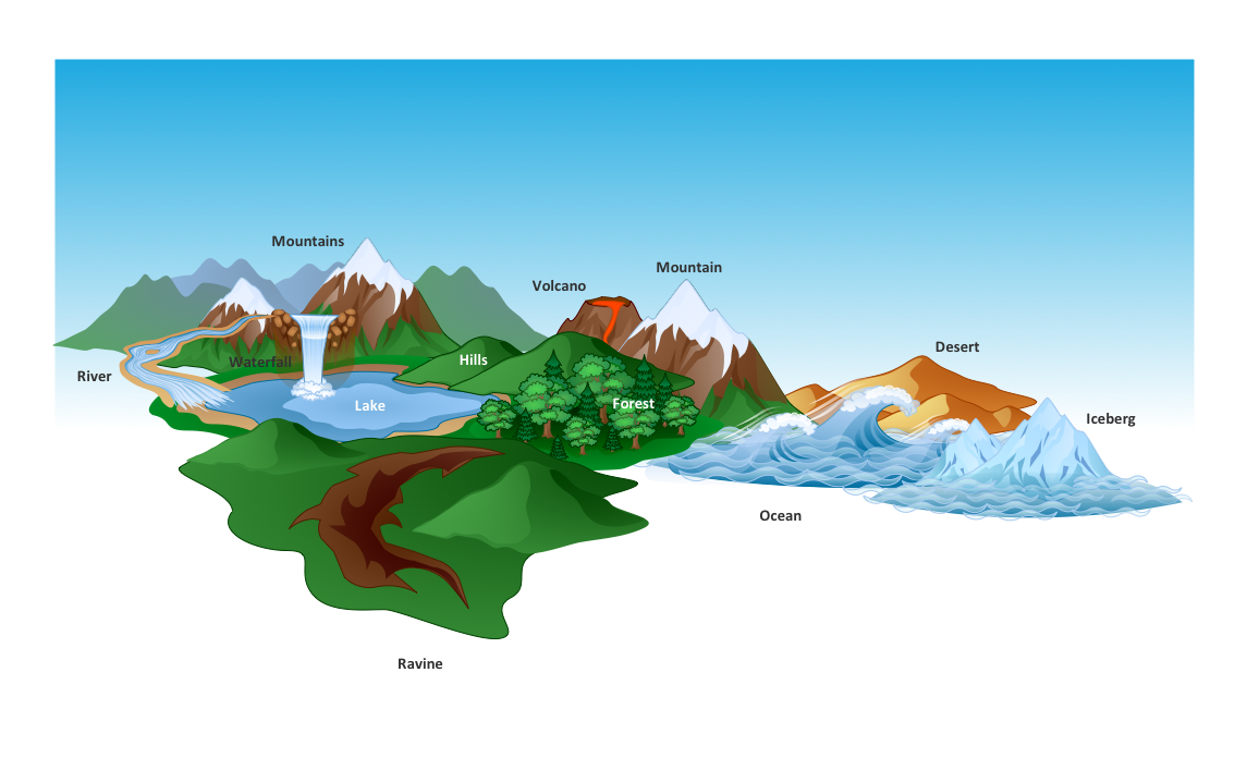 New Nature Solution For Conceptdraw Pro V9 To Better Illustrate Geography  Weather  And Animals