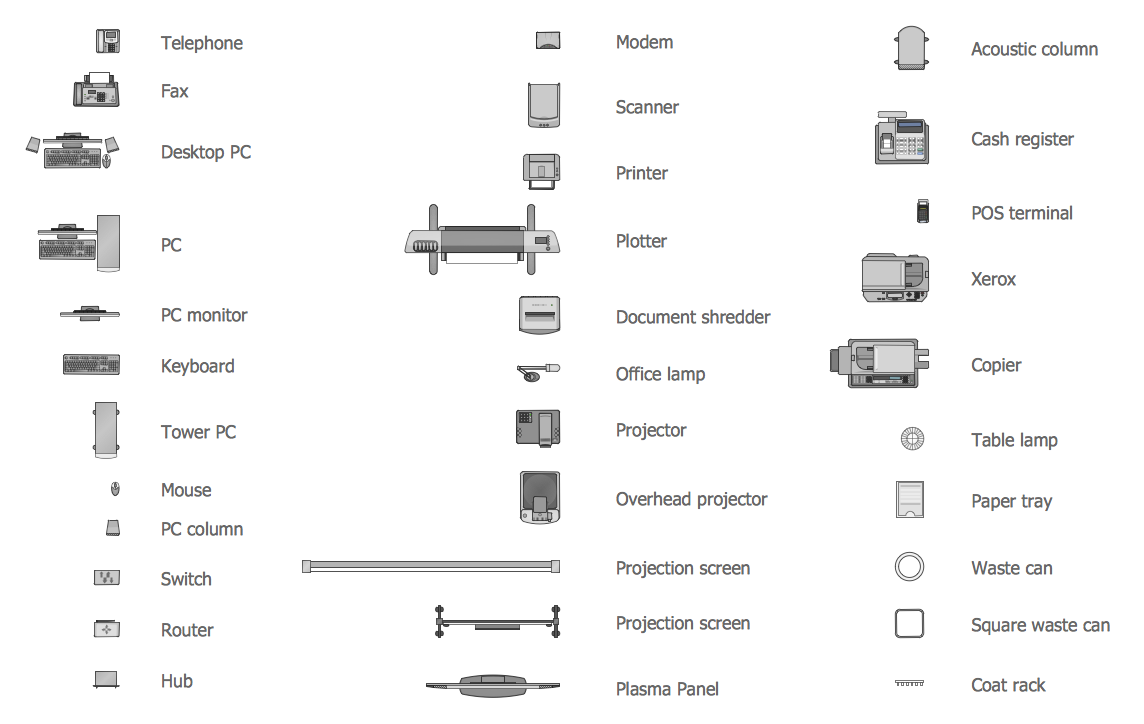 Design Elements — Office Equipment