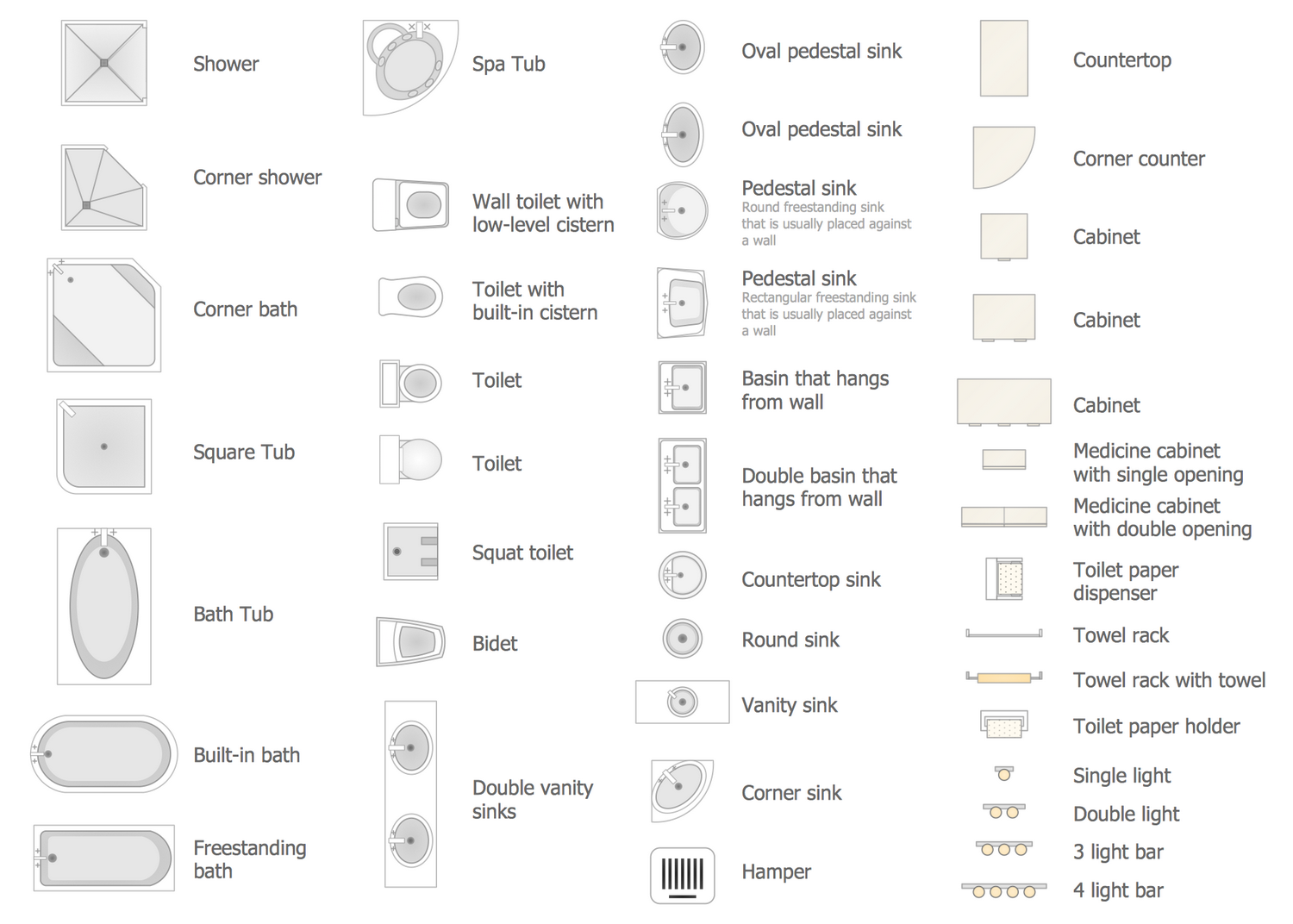 How To Visual Kitchen Layout Design Home Building Paper Shapes