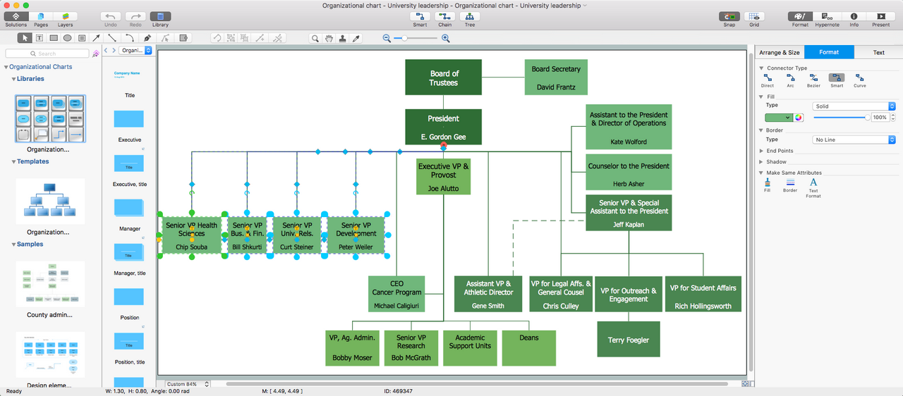 Organizational Charts solution for macOS