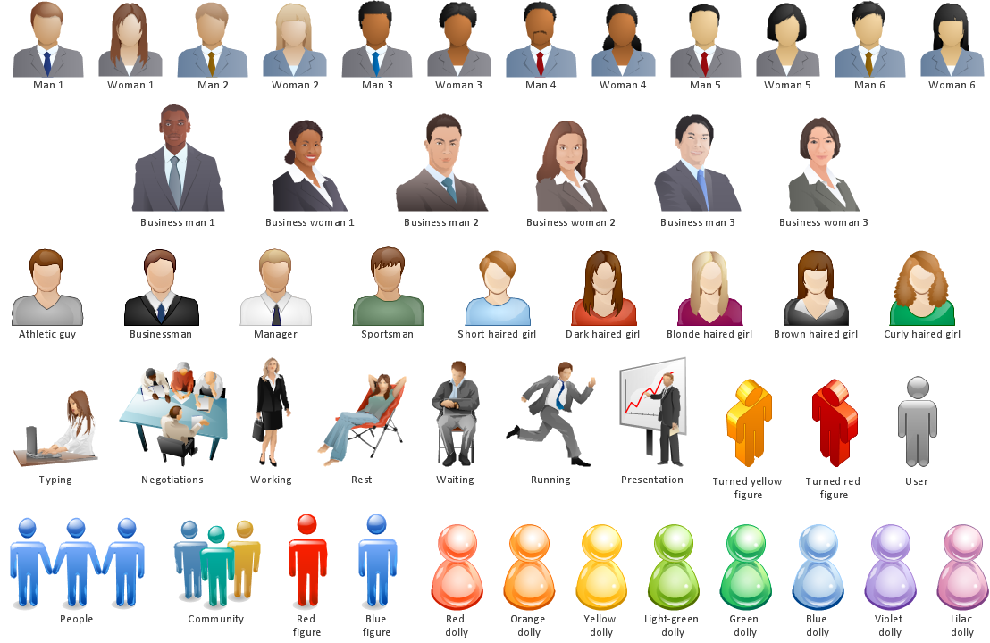 People Solution | ConceptDraw.com