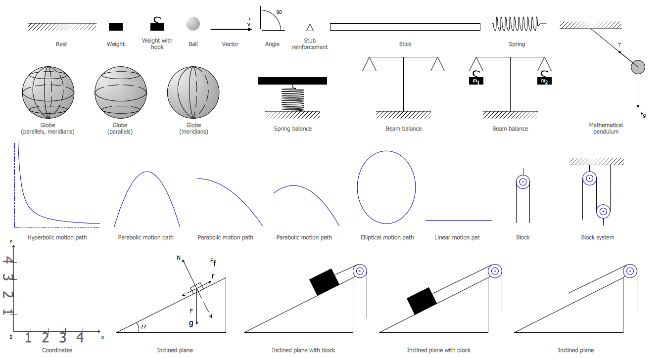 Physics Symbols from Physics Diagrams — Mechanics