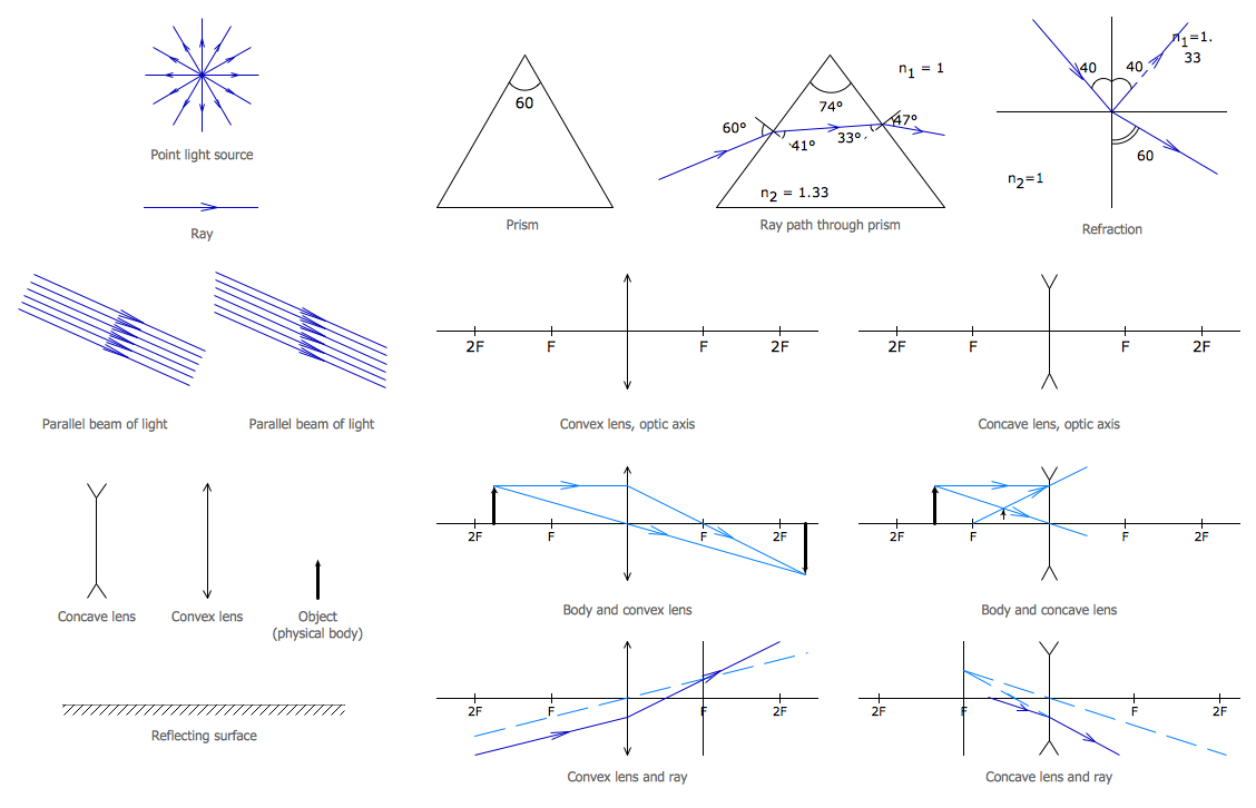Physics Symbols from Physics Diagrams — Optics